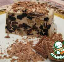 Десерты с черносливом и грецкими орехами