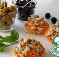 Рецепты вкусных и простых куриных салатов с шампиньонами