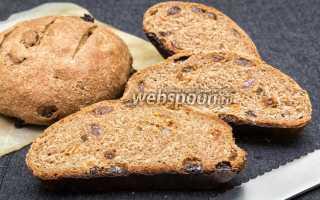 Рецептуры белого и ржаного хлеба с изюмом для духовки и хлебопечки. Традиционная национальная выпечка – хлеб с изюмом