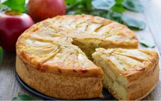 Классическая шарлотка с яблоками на кефире без масла (рецепт)